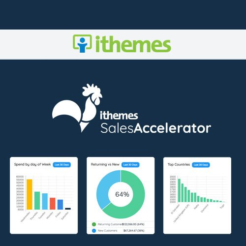 Sale! Buy Discount iThemes Sales Accelerator Inventory - Cheap Discount Price