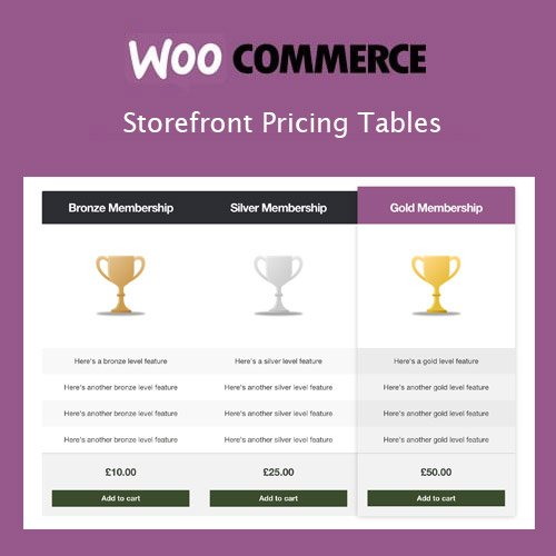 Sale! Buy Discount Storefront Pricing Tables - Cheap Discount Price